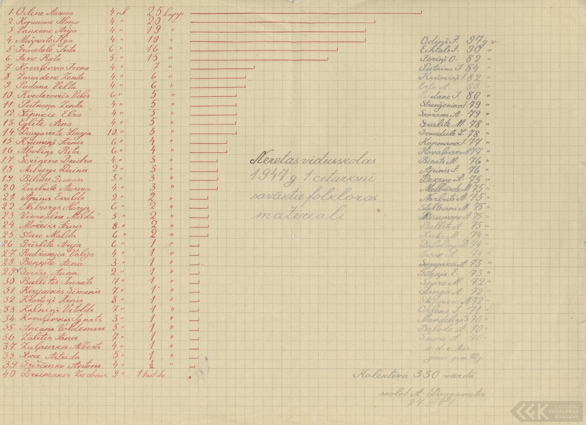 1802-Neretas-vidusskola-01-0001
