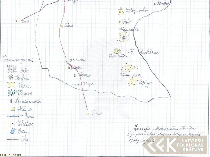 Startu pagasta vietu nosaukumi