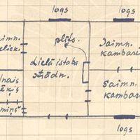 Lestenes barona celto ēku plāns