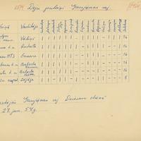 1910-8-ekspedicija-Gaujienas-rajona-15-0004