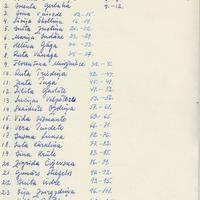 1969-Harijs-Suna-01-0004
