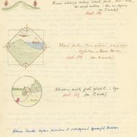 1895-6-zinatniska-ekspedicija-01-0054