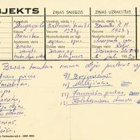 1895-6-zinatniska-ekspedicija-21-0062