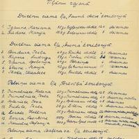1925-9-zinatniska-ekspedicija-01-0001