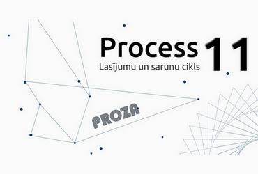 """Lasījumu un sarunu cikla """"Process"""" 11. lasījums"""